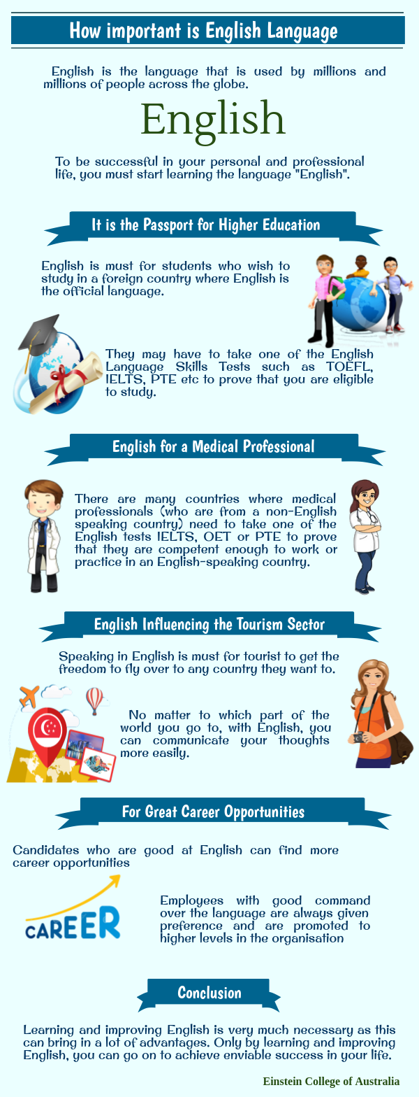 importance of english proficiency in tourism