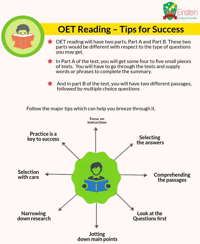 OET Reading Tips for Success